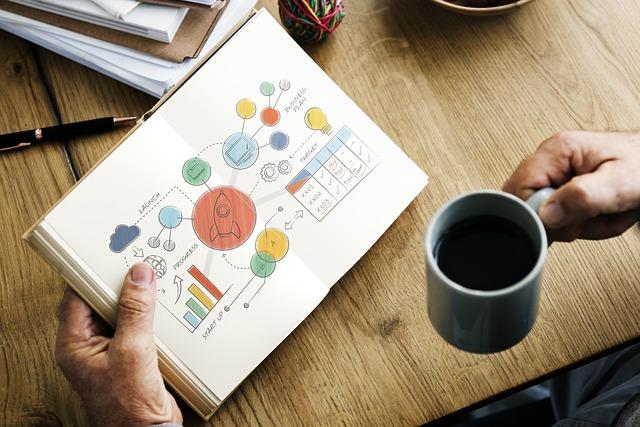 Nejlepší nástroje pro analýzu webových stránek