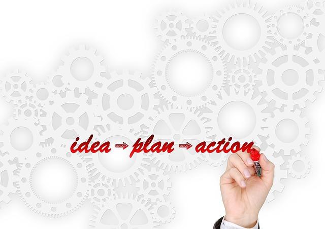 myšlenka, plán, akce